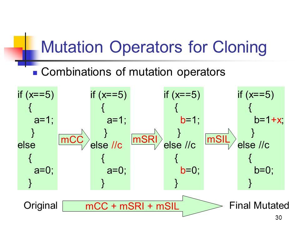 30 Mutation Operators for Cloning Combinations of mutation operators if (x==5) { a=1; } else { a=0; } if (x==5) { a=1; } else //c { a=0; } if (x==5) { b=1; } else //c { b=0; } if (x==5) { b=1+x; } else //c { b=0; } Original Final Mutated mCC mSRI mSIL mCC + mSRI + mSIL