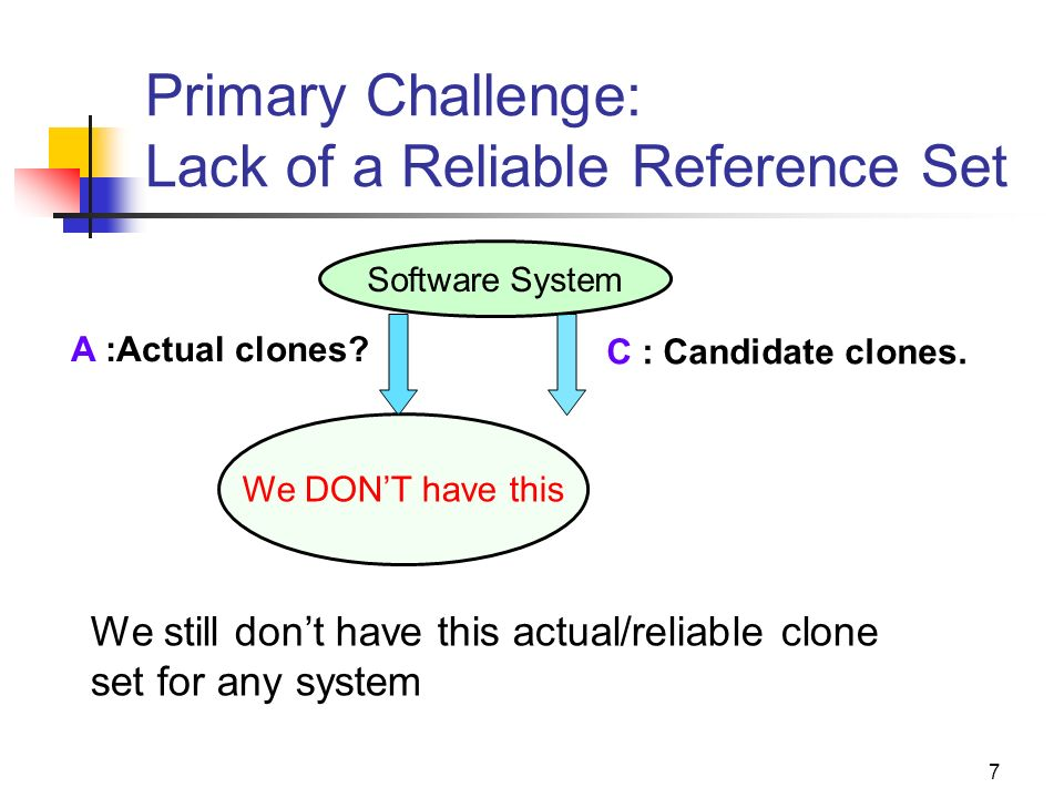 7 Primary Challenge: Lack of a Reliable Reference Set We DONT have this Software System A :Actual clones? C : Candidate clones. We still dont have thi