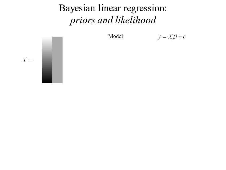 Bayesian linear regression: priors and likelihood Model: