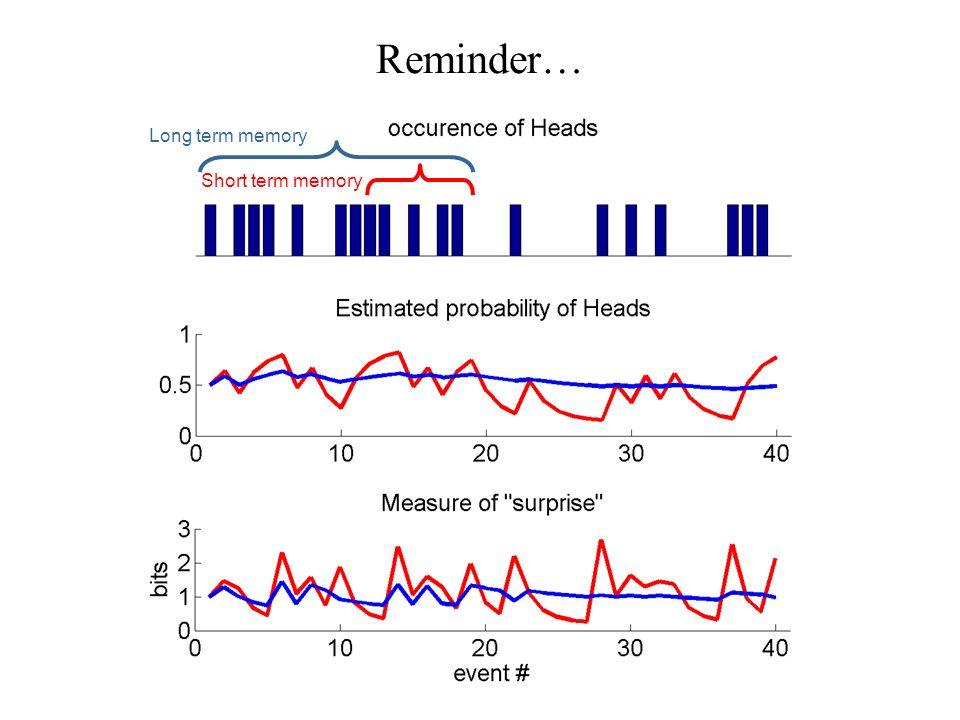 Reminder… Long term memory Short term memory