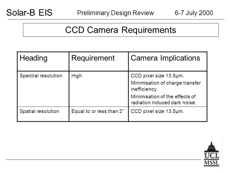Solar-B EIS Preliminary Design Review 6-7 July 2000 CCD Camera Requirements HeadingRequirementCamera Implications Spectral resolutionHighCCD pixel size 13.5µm.