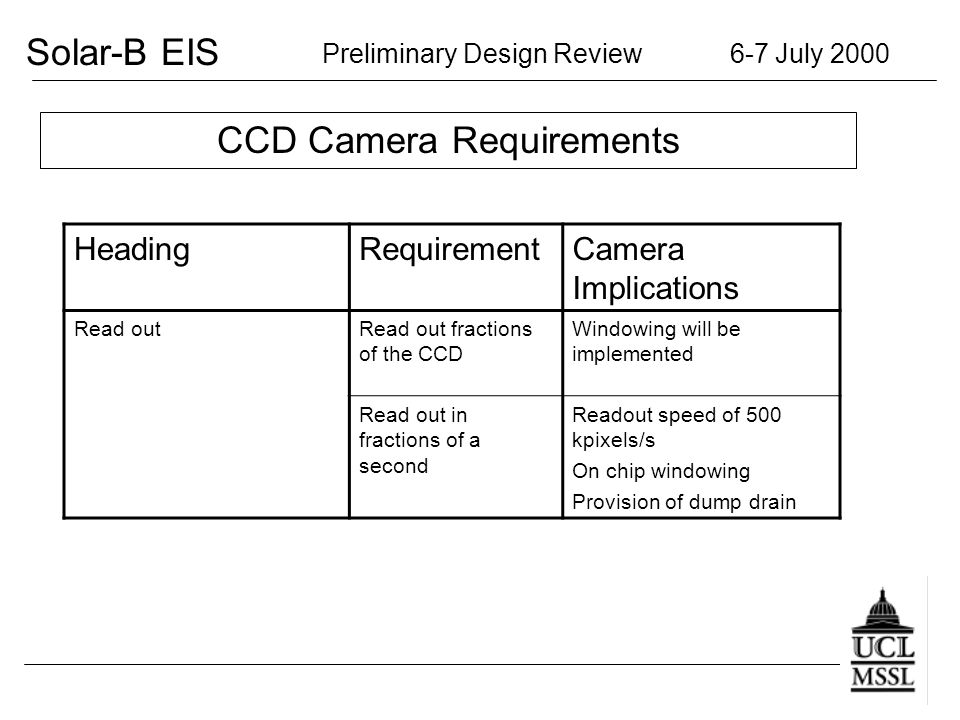 Solar-B EIS Preliminary Design Review 6-7 July 2000 CCD Camera Requirements HeadingRequirementCamera Implications Read outRead out fractions of the CCD Windowing will be implemented Read out in fractions of a second Readout speed of 500 kpixels/s On chip windowing Provision of dump drain