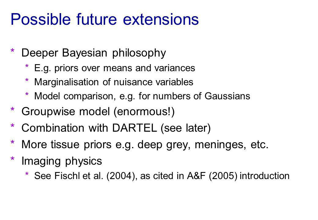 Possible future extensions *Deeper Bayesian philosophy *E.g. priors over means and variances *Marginalisation of nuisance variables *Model comparison,