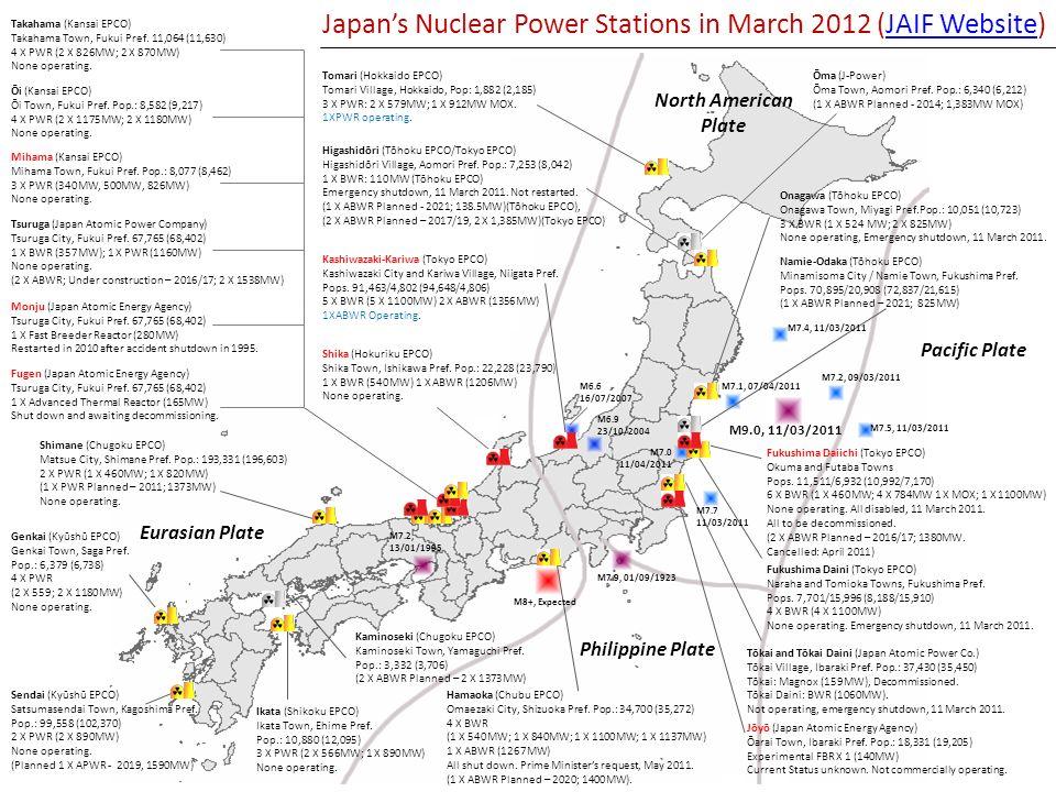 Tomari (Hokkaido EPCO) Tomari Village, Hokkaido, Pop: 1,882 (2,185) 3 X PWR: 2 X 579MW; 1 X 912MW MOX. 1XPWR operating. Higashidōri (Tōhoku EPCO/Tokyo