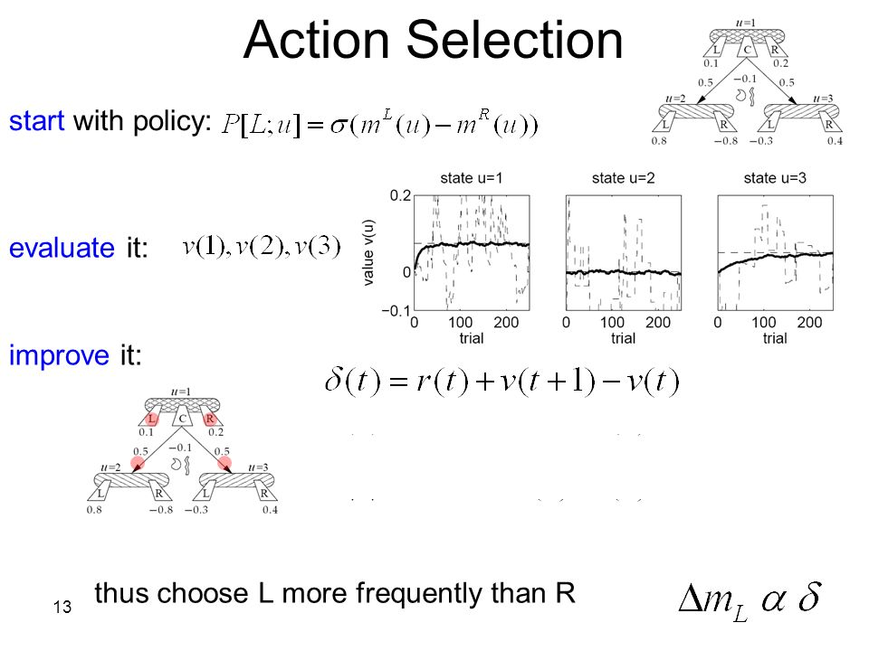 13 Action Selection start with policy: evaluate it: improve it: thus choose L more frequently than R 0.025 -0.175 -0.125 0.125