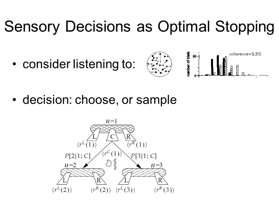 Sensory Decisions as Optimal Stopping consider listening to: decision: choose, or sample