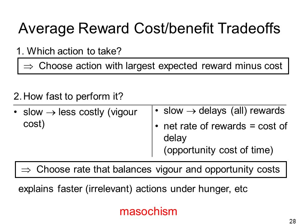 28 Choose action with largest expected reward minus cost 1.