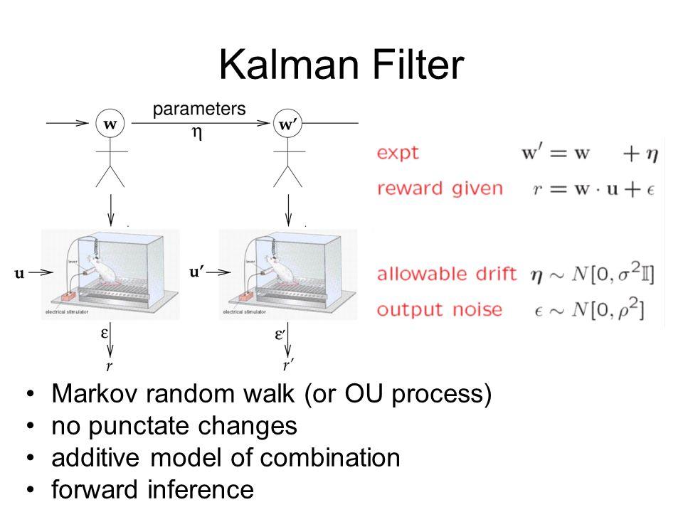 Kalman Filter Markov random walk (or OU process) no punctate changes additive model of combination forward inference