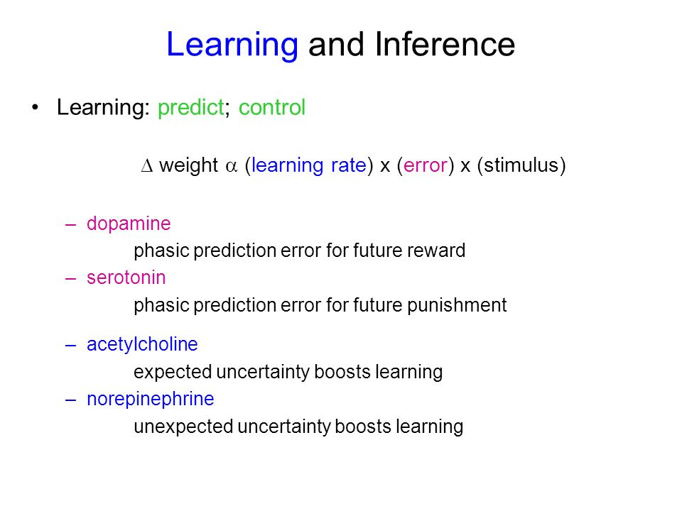Learning and Inference Learning: predict; control weight (learning rate) x (error) x (stimulus) –dopamine phasic prediction error for future reward –serotonin phasic prediction error for future punishment –acetylcholine expected uncertainty boosts learning –norepinephrine unexpected uncertainty boosts learning
