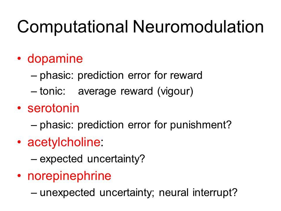 Computational Neuromodulation dopamine –phasic: prediction error for reward –tonic: average reward (vigour) serotonin –phasic: prediction error for punishment.