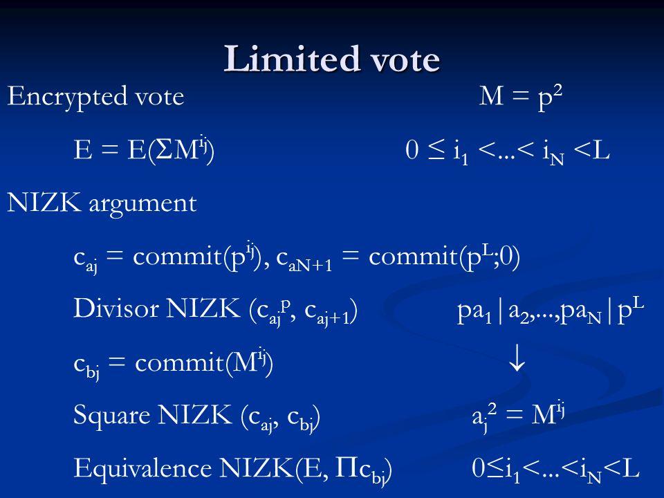 Limited vote Encrypted vote M = p 2 E = E( M i j )0 i 1 <...< i N <L NIZK argument c aj = commit(p i j ), c aN+1 = commit(p L ;0) Divisor NIZK (c aj p, c aj+1 ) pa 1 |a 2,...,pa N |p L c bj = commit(M i j ) Square NIZK (c aj, c bj )a j 2 = M i j Equivalence NIZK(E, c bj )0i 1 <...<i N <L