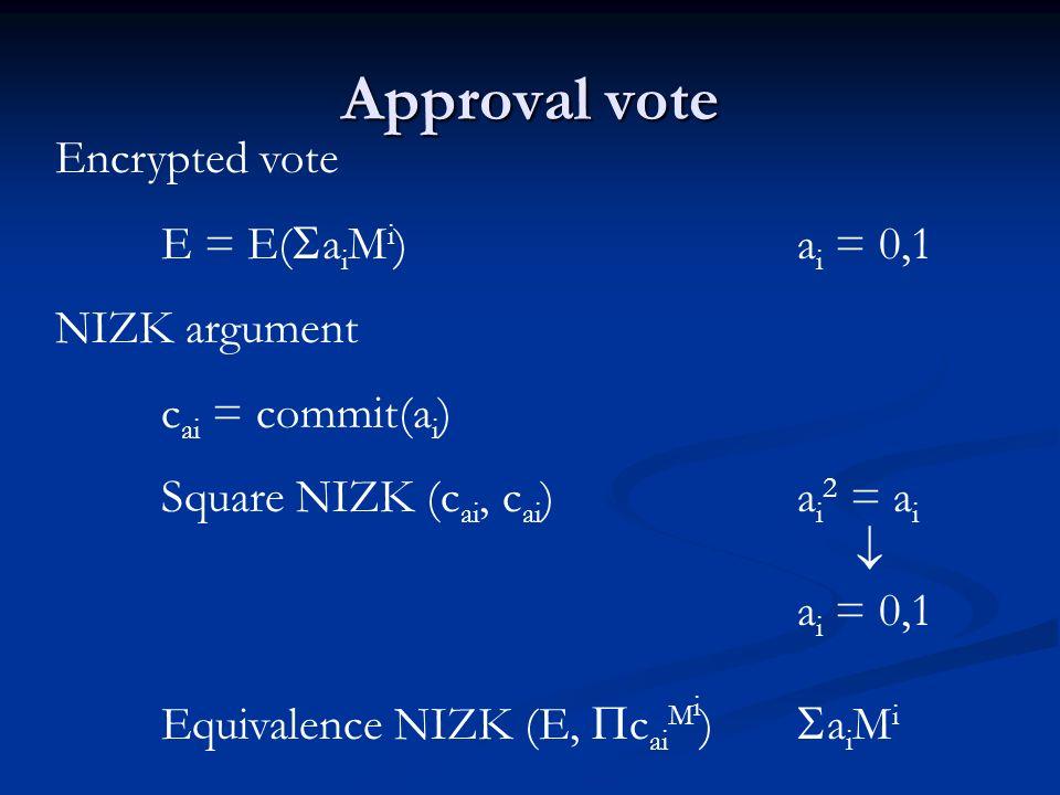 Approval vote Encrypted vote E = E( a i M i )a i = 0,1 NIZK argument c ai = commit(a i ) Square NIZK (c ai, c ai )a i 2 = a i a i = 0,1 Equivalence NIZK (E, c ai M i ) a i M i