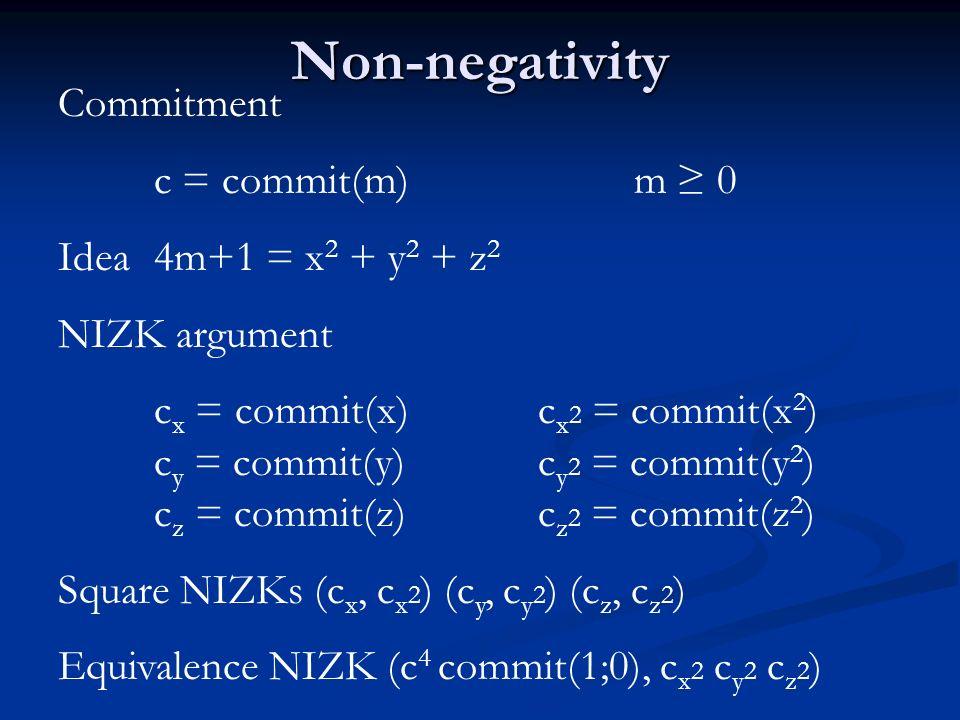 Non-negativity Commitment c = commit(m)m 0 Idea4m+1 = x 2 + y 2 + z 2 NIZK argument c x = commit(x)c x 2 = commit(x 2 ) c y = commit(y)c y 2 = commit(y 2 ) c z = commit(z)c z 2 = commit(z 2 ) Square NIZKs (c x, c x 2 ) (c y, c y 2 ) (c z, c z 2 ) Equivalence NIZK (c 4 commit(1;0), c x 2 c y 2 c z 2 )