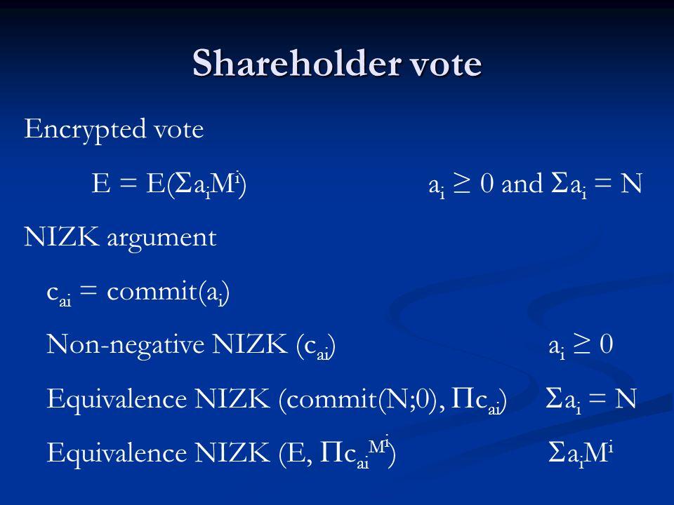 Shareholder vote Encrypted vote E = E( a i M i )a i 0 and a i = N NIZK argument c ai = commit(a i ) Non-negative NIZK (c ai ) a i 0 Equivalence NIZK (commit(N;0), c ai ) a i = N Equivalence NIZK (E, c ai M i ) a i M i