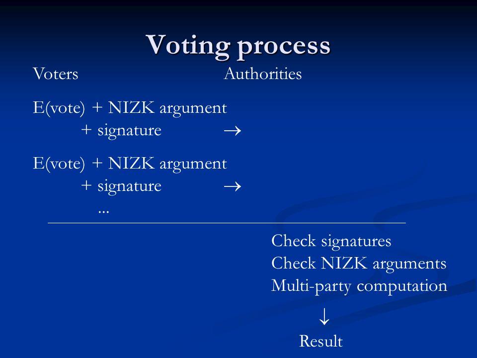 Voting process VotersAuthorities E(vote) + NIZK argument + signature E(vote) + NIZK argument + signature...