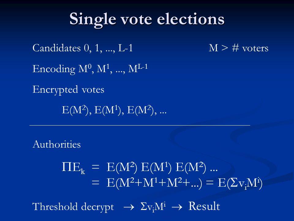 Single vote elections Candidates 0, 1,..., L-1M > # voters Encoding M 0, M 1,..., M L-1 Encrypted votes E(M 2 ), E(M 1 ), E(M 2 ),...