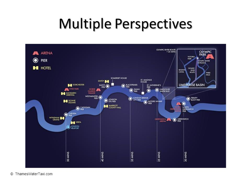 Multiple Perspectives © ThamesWaterTaxi.com