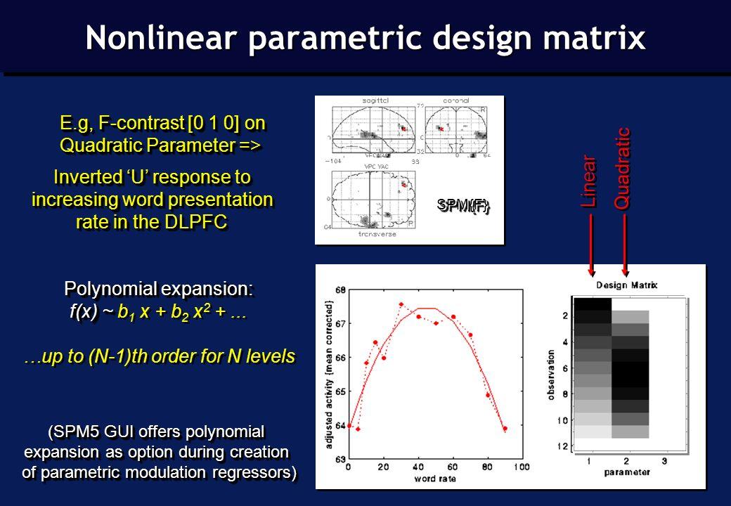 Inverted U response to increasing word presentation rate in the DLPFC Inverted U response to increasing word presentation rate in the DLPFC SPM{F}SPM{F} Polynomial expansion: f(x) ~ f(x) ~ b 1 x + b 2 x 2 +...