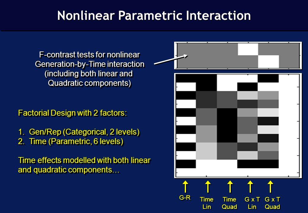 Factorial Design with 2 factors: 1. Gen/Rep (Categorical, 2 levels) 2.