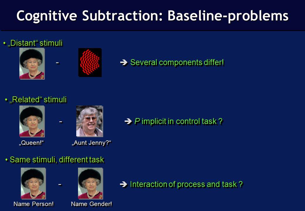 Cognitive Subtraction: Baseline-problems - P implicit in control task .