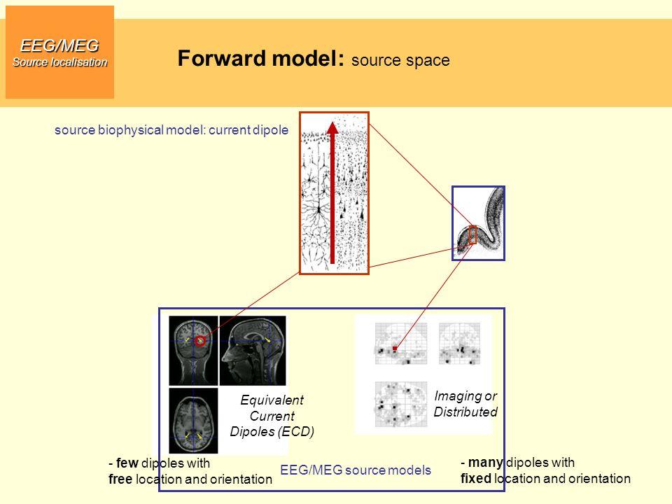 EEG/MEG Source localisation source biophysical model: current dipole EEG/MEG source models Equivalent Current Dipoles (ECD) Imaging or Distributed For