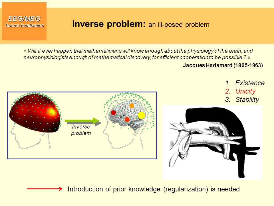 EEG/MEG Source localisation Inverse problem: an ill-posed problem « Will it ever happen that mathematicians will know enough about the physiology of t