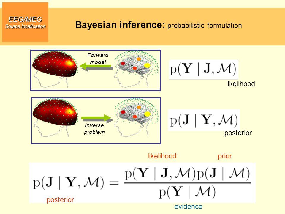 EEG/MEG Source localisation Bayesian inference: probabilistic formulation likelihoodprior posterior evidence Forward model Inverse problem posterior l