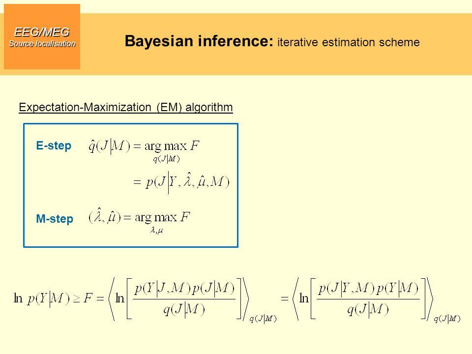 EEG/MEG Source localisation Bayesian inference: iterative estimation scheme M-step E-step Expectation-Maximization (EM) algorithm