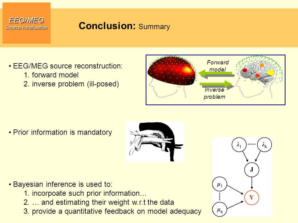 EEG/MEG Source localisation Conclusion: Summary Prior information is mandatory EEG/MEG source reconstruction: 1. forward model 2. inverse problem (ill