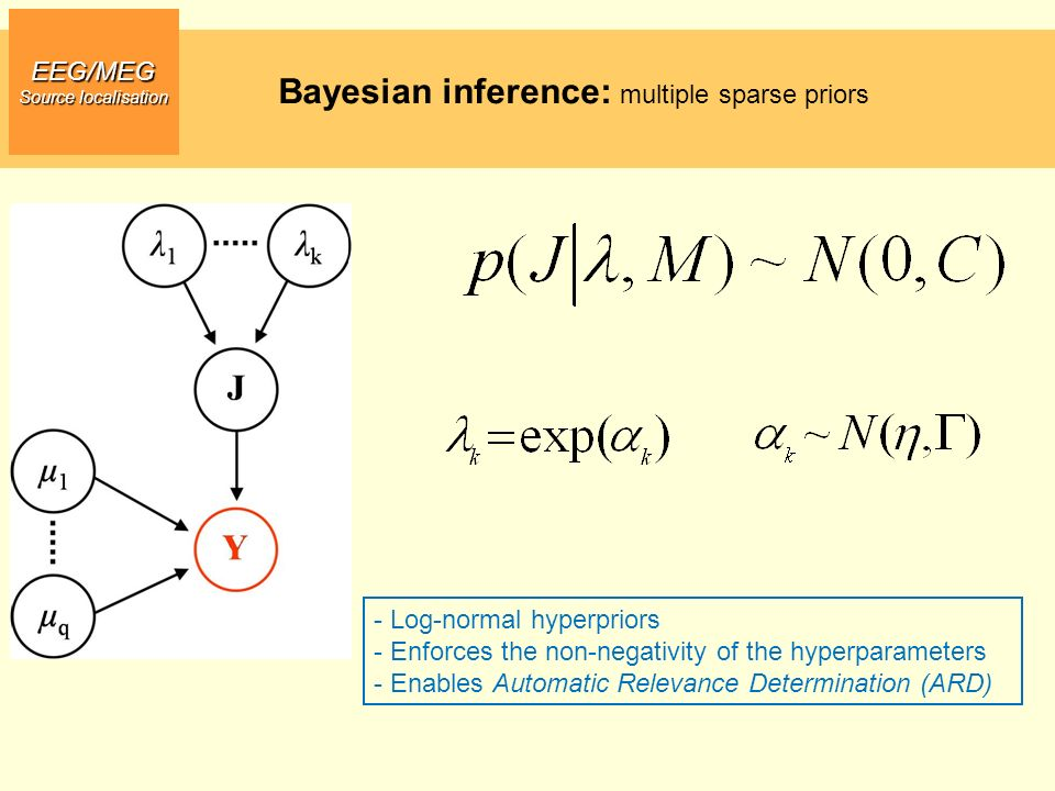 EEG/MEG - Log-normal hyperpriors - Enforces the non-negativity of the hyperparameters - Enables Automatic Relevance Determination (ARD) Bayesian infer