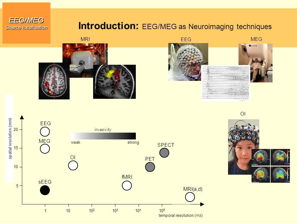 EEG/MEG Source localisation spatial resolution (mm) invasivity weakstrong 5 10 15 20 temporal resolution (ms) 11010 2 10 3 10 4 10 5 sEEG MEG EEG fMRI