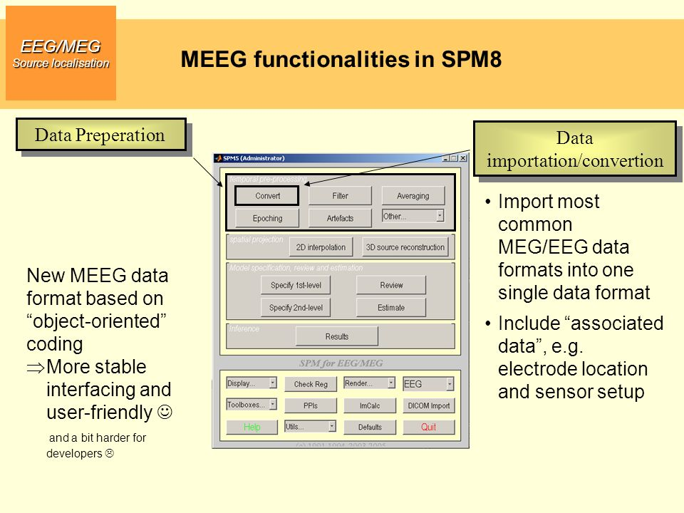 MEEG functionalities in SPM8 EEG/MEG Source localisation Data Preperation Usual preprocessing Filtering Re-referencing Epoching Artefact and bad channel rejection Averaging Displaying …