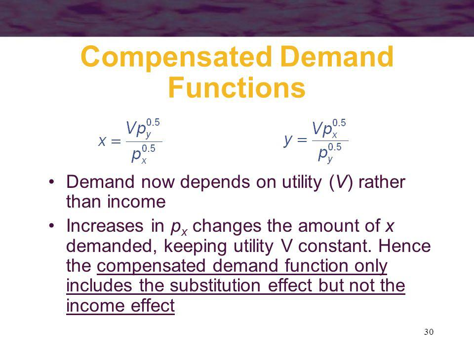 30 Compensated Demand Functions Demand now depends on utility (V) rather than income Increases in p x changes the amount of x demanded, keeping utilit