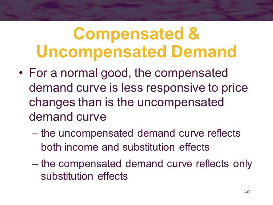 46 Compensated & Uncompensated Demand For a normal good, the compensated demand curve is less responsive to price changes than is the uncompensated de