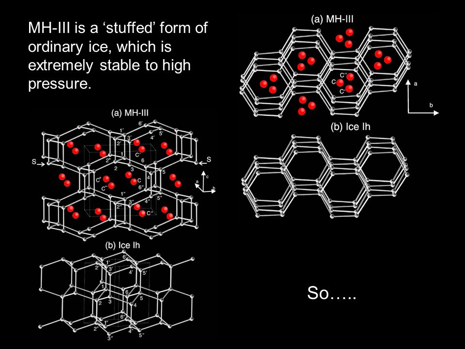 MH-I structure I (cubic) water : methane = 5.75 : 1 ~ 1 GPa MH-II structure H (hexagonal) water : methane = 3.5 : 1 ~ 2 GPa MH-III stuffed ice (orthor