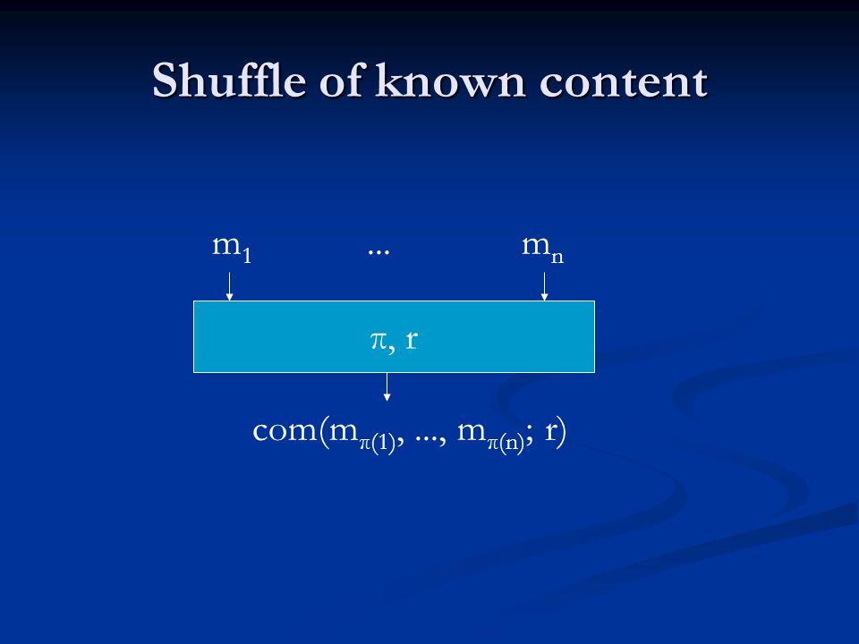 Shuffle of known content π, r com(m π(1),..., m π(n) ; r) m 1 m n...