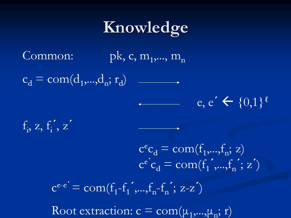 Knowledge Common: pk, c, m 1,..., m n c d = com(d 1,...,d n ; r d ) e, e´ {0,1} f i, z, f i ´, z´ c e c d = com(f 1,...,f n ; z) c e´ c d = com(f 1 ´,...,f n ´; z´) c e-e´ = com(f 1 -f 1 ´,...,f n -f n ´; z-z´) Root extraction: c = com(μ 1,...,μ n ; r)