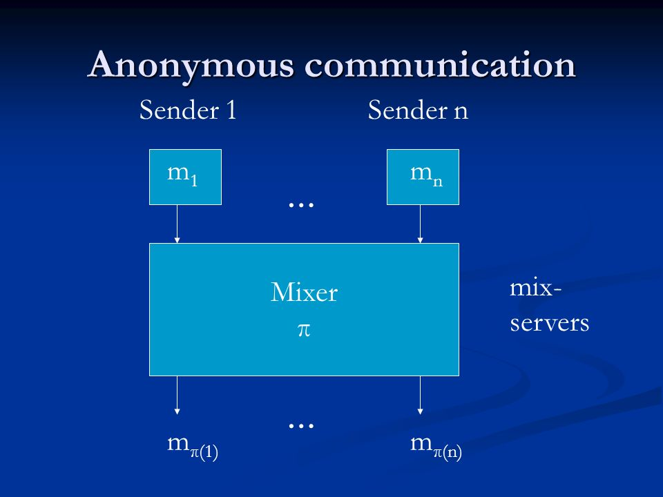 Encryption Rerandomization property E(m) E´(m) Threshold decryption property t mix-servers can decrypt t-1 mix-servers do not learn anything