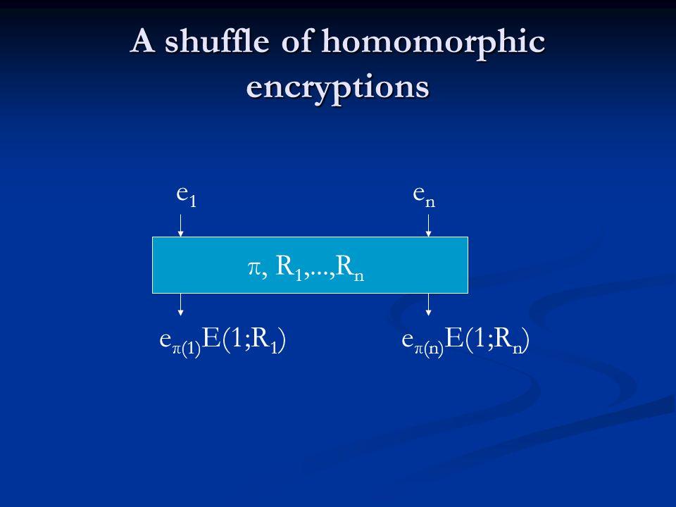 A shuffle of homomorphic encryptions π, R 1,...,R n e π(1) E(1;R 1 )e π(n) E(1;R n ) e1e1 enen
