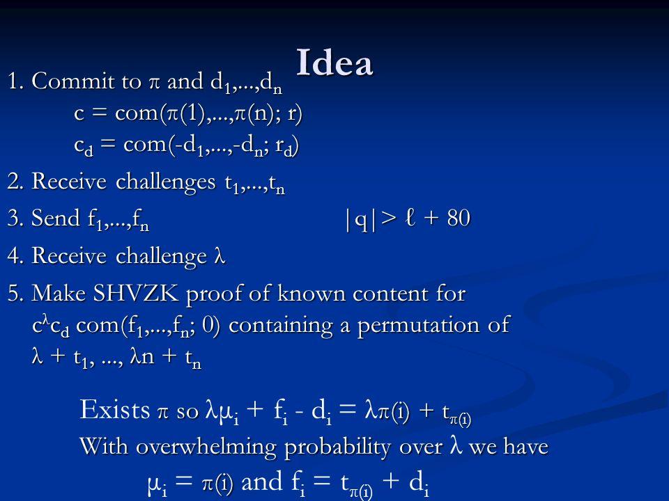 Idea 1. Commit to π and d 1,...,d n c = com(π(1),...,π(n); r) c d = com(-d 1,...,-d n ; r d ) 2.