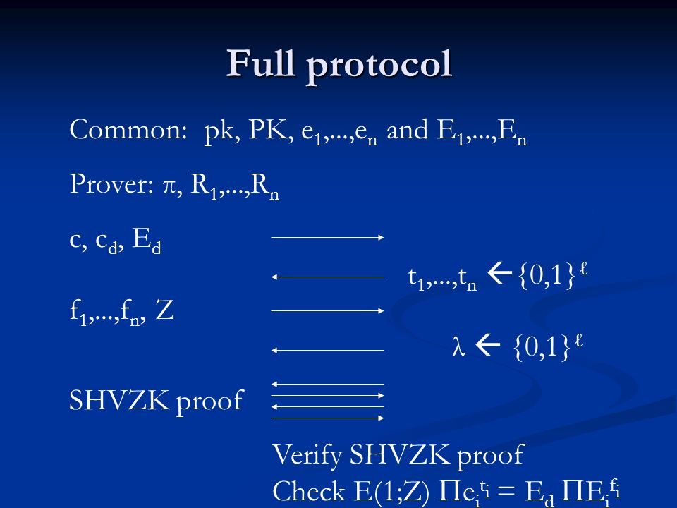 Full protocol Common:pk, PK, e 1,...,e n and E 1,...,E n Prover: π, R 1,...,R n c, c d, E d t 1,...,t n {0,1} f 1,...,f n, Z λ {0,1} SHVZK proof Verif