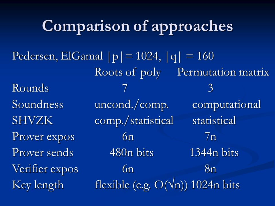 Comparison of approaches Pedersen, ElGamal |p|= 1024, |q| = 160 Roots of polyPermutation matrix Rounds7 3 Soundnessuncond./comp. computational SHVZKco