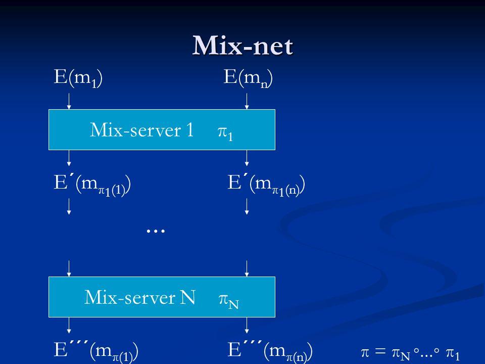 Mix-net Mix-server 1 π 1 … E´(m π 1 (1) )E´(m π 1 (n) ) E(m 1 )E(m n ) Mix-server N π N E´´´(m π(1) )E´´´(m π(n) ) π = π N...