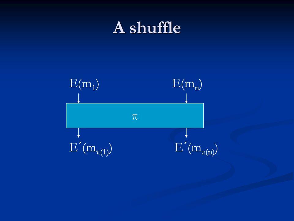 A shuffle π E´(m π(1) )E´(m π(n) ) E(m 1 )E(m n )