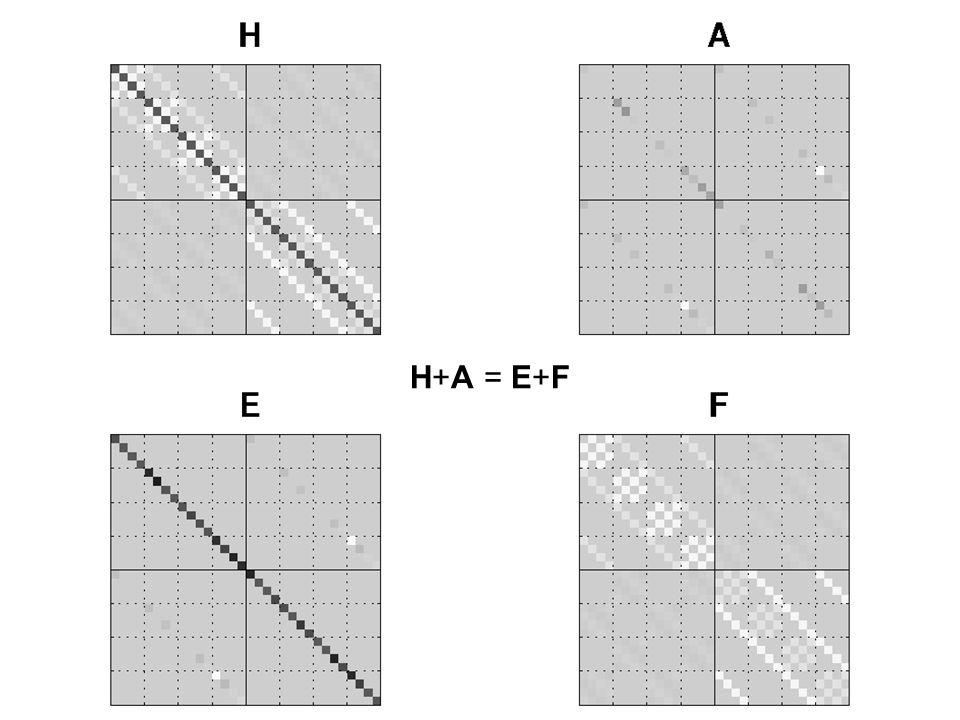 H+A = E+F