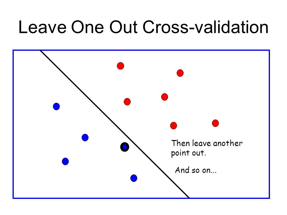 Leave One Out Cross-validation Then leave another point out. And so on...