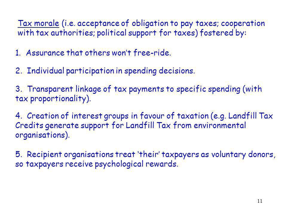 11 Tax morale (i.e.