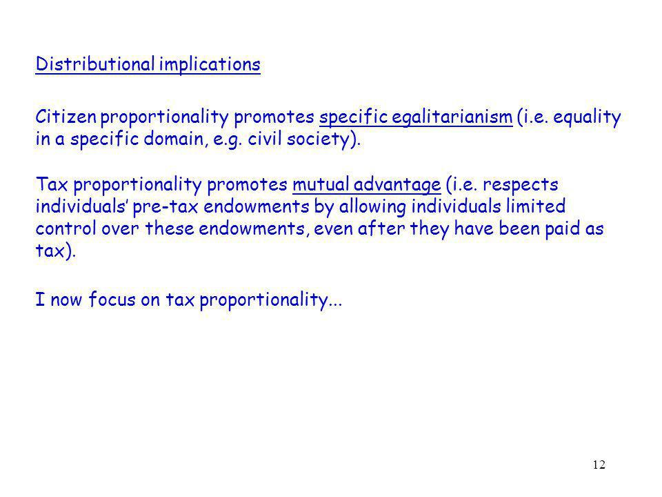 12 Citizen proportionality promotes specific egalitarianism (i.e.