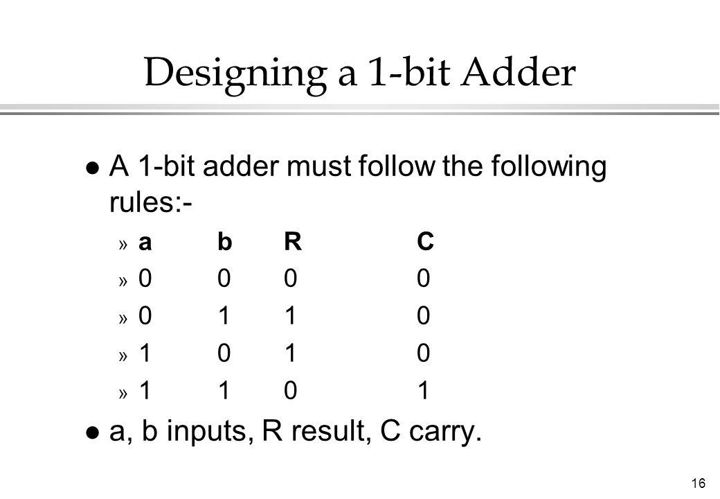16 Designing a 1-bit Adder l A 1-bit adder must follow the following rules:- » abRC » 0000 » 0110 » 1010 » 1101 l a, b inputs, R result, C carry.