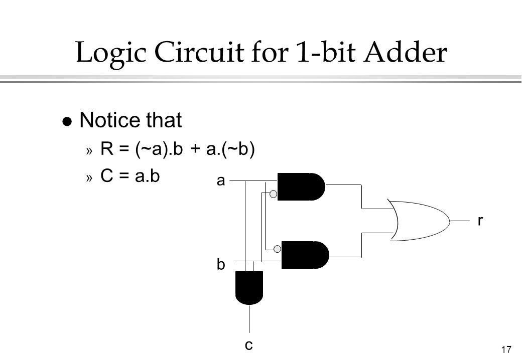 17 Logic Circuit for 1-bit Adder l Notice that » R = (~a).b + a.(~b) » C = a.b a b r c